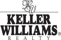 Keller Williams Realty Community Partner