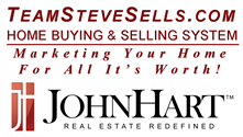 John Hart Real Estate