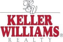 KELLER WILLIAMS REALTY CITY VIEW