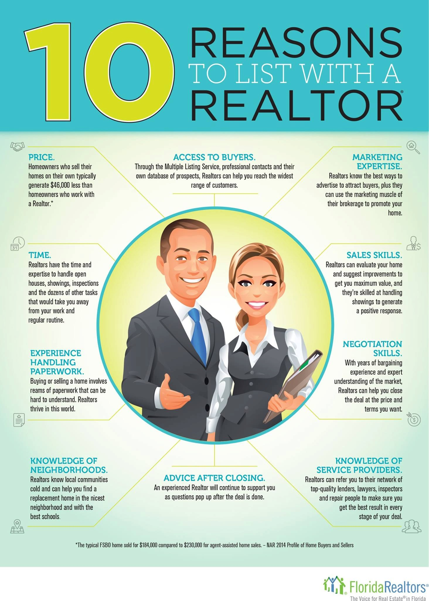 10 reasons to list with a Realtor Pensacola Real Estate Agents