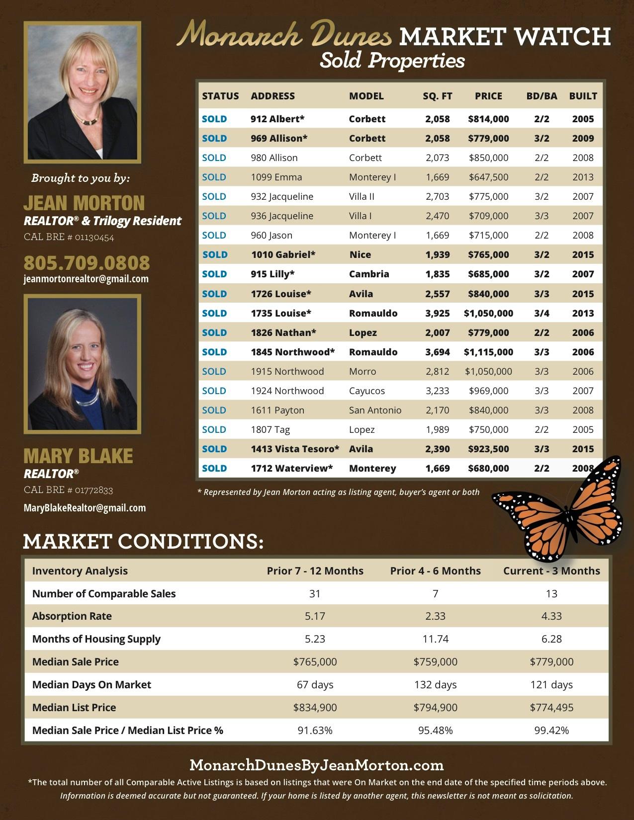 Market Watch August 2017 page 2