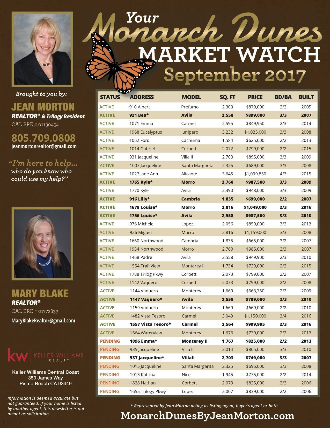 Market Watch Sept 2017