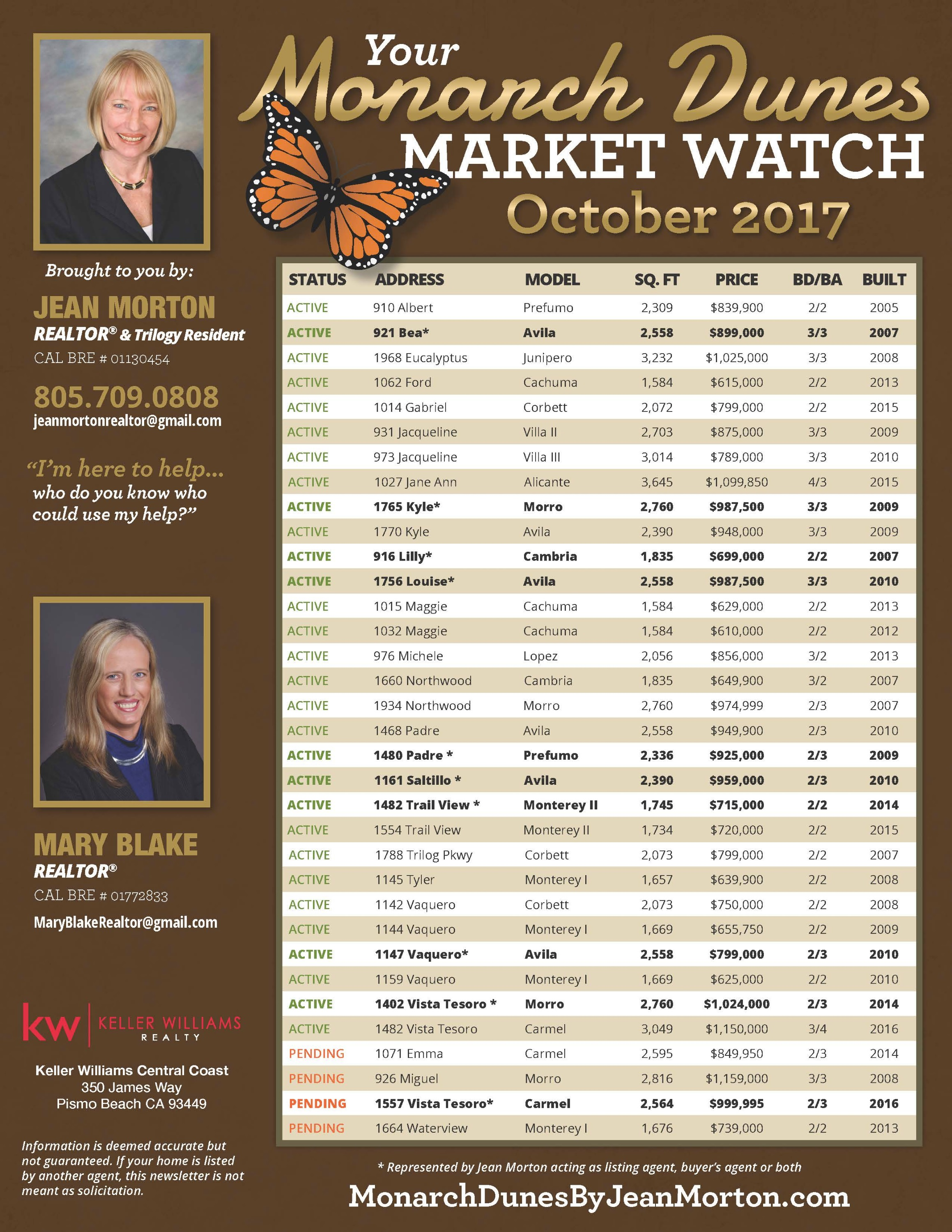 Market Watch Oct 2017 page 2_Page_1