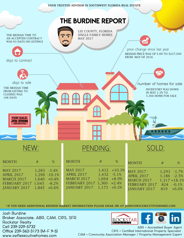 josh_infographic MAY 2017 1