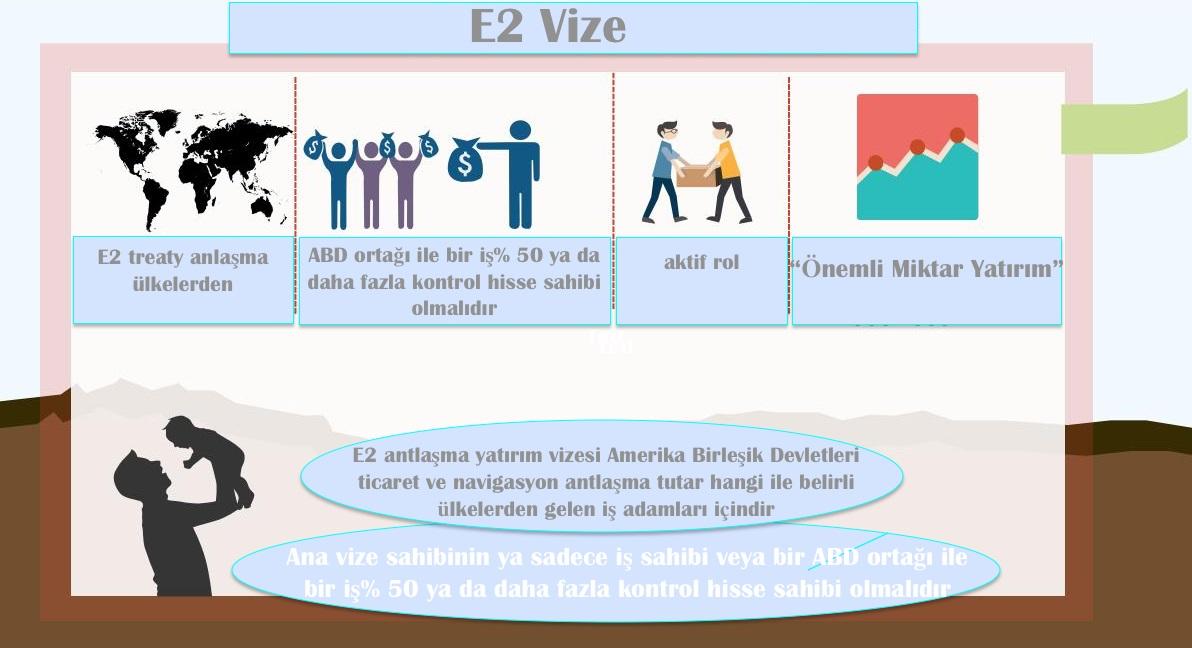 E2 vize2