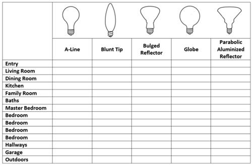 Lighting Conversion Chart
