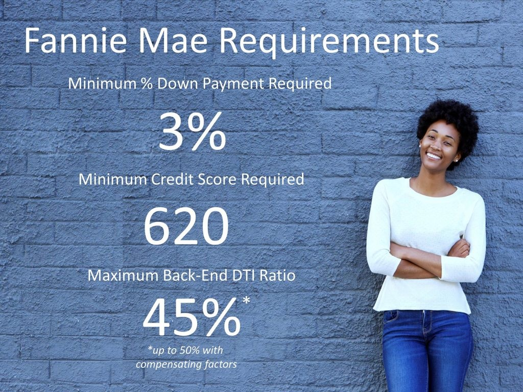 Fannie-Mae-Requirements-STM-1024x768