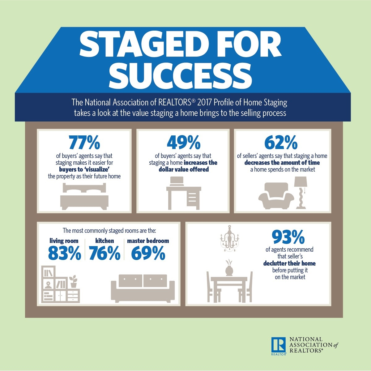 2017-home-staging-report-infographic-07-06-2017-1200w-1200h
