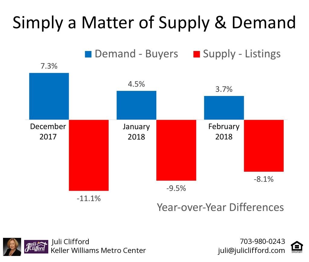 Supply-Demand-ENG-STM