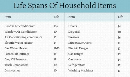lifespan home mechanics