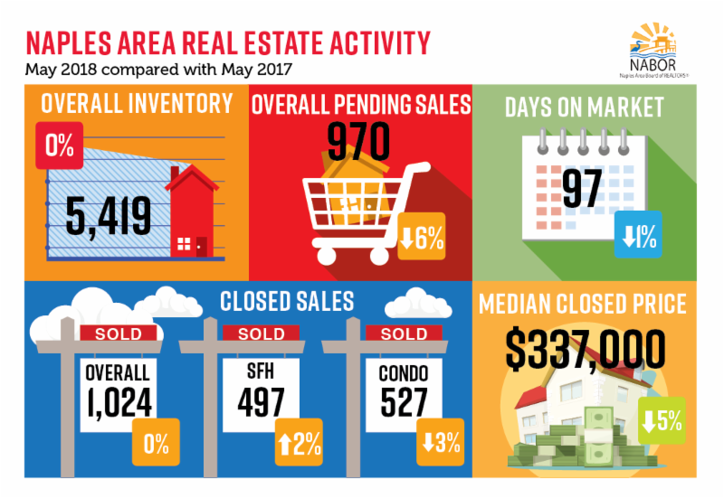 NABOR May2018Infographic