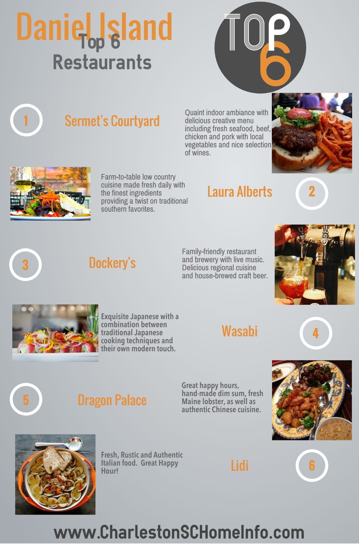 Daniel Island 6 Top Restaurants