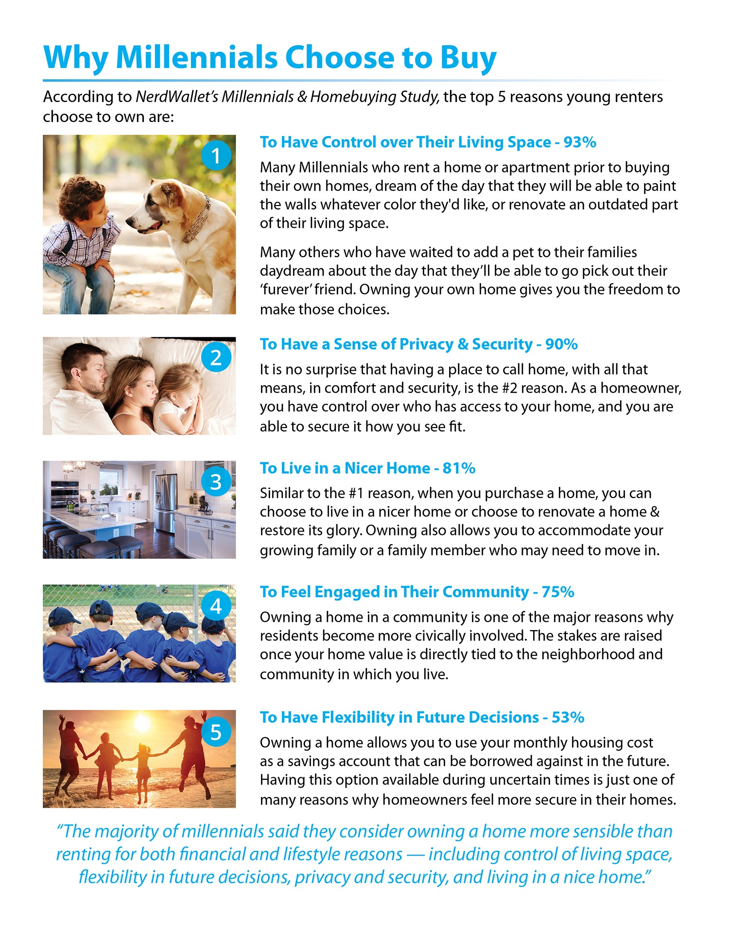 Millennials-Choose-to-Buy-Harford-County-MD