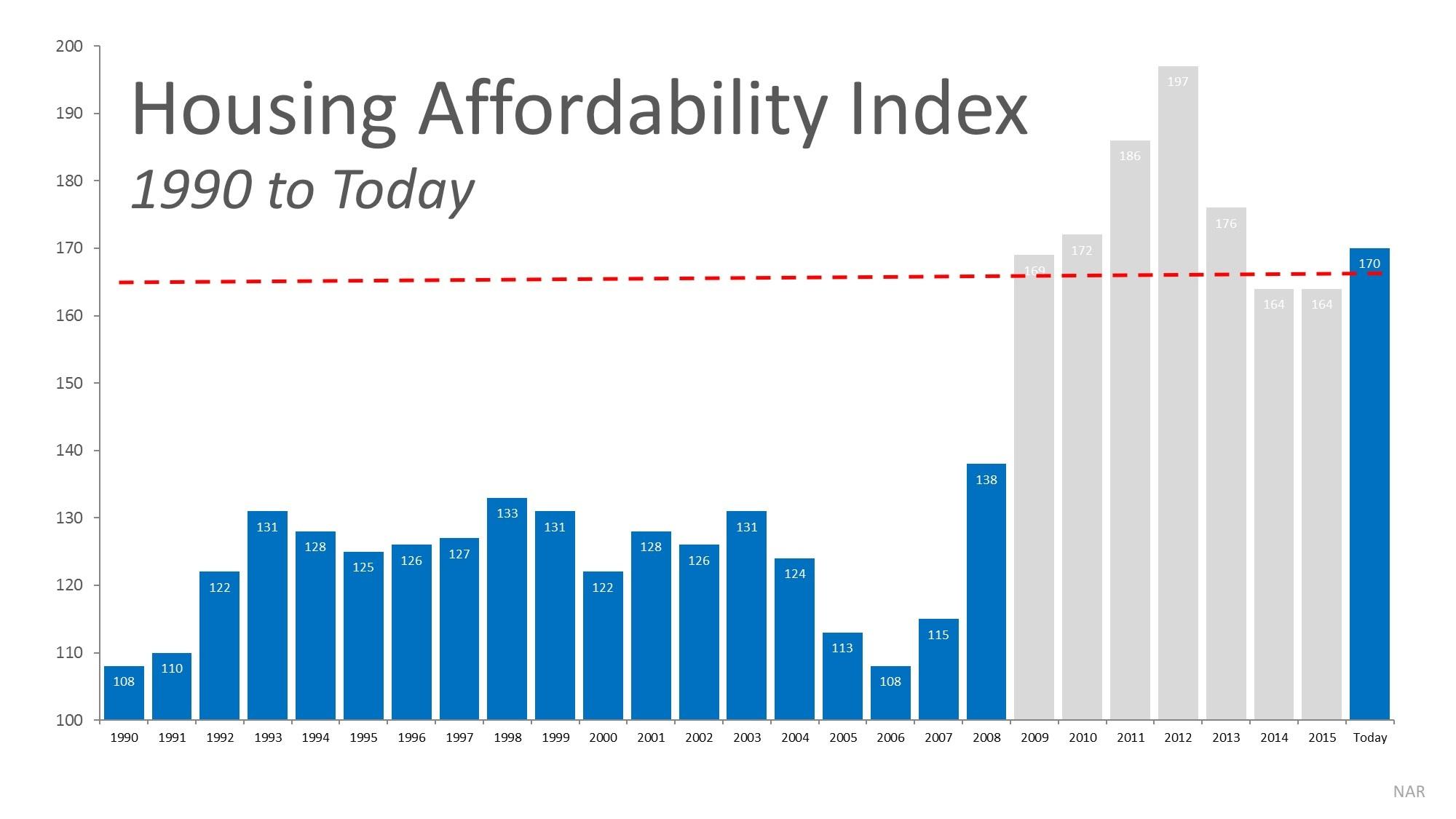 affordability photo