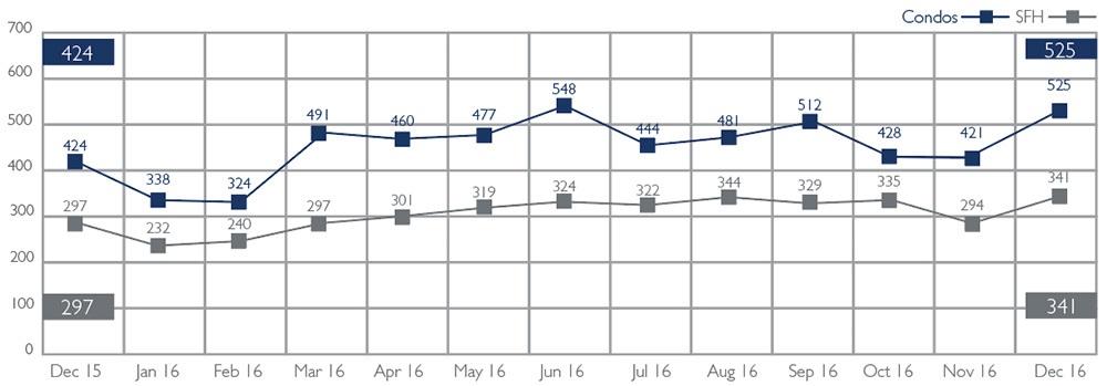 Jan 17 update graph1