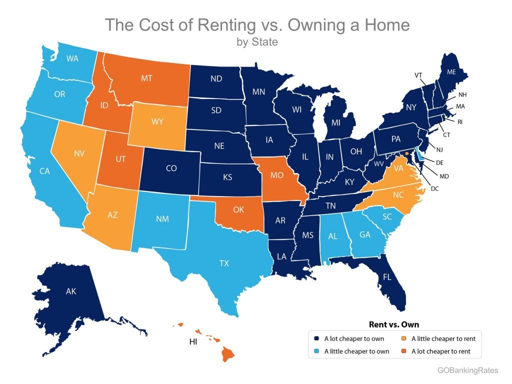 Buying Remains Cheaper Than Renting in 39 States! Pic