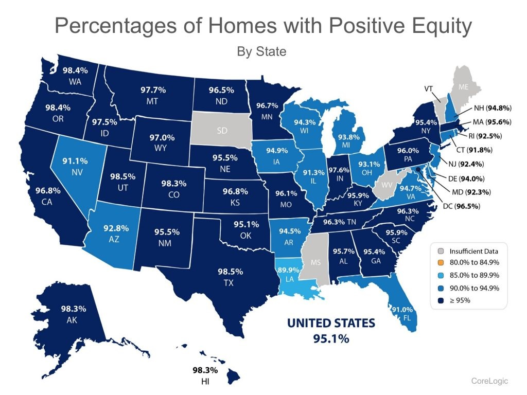 712,000 Homes in the US Regained Equity in the Past 12 Months Graph