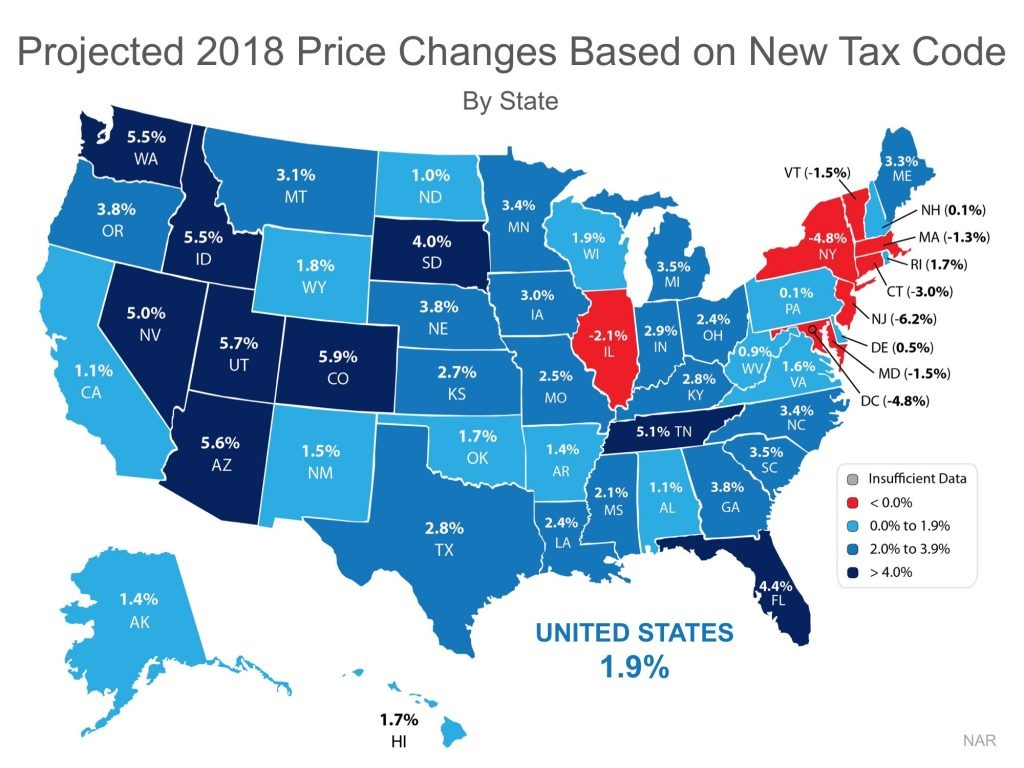 What Impact Will the New Tax Code Have on Home Values Graph 2