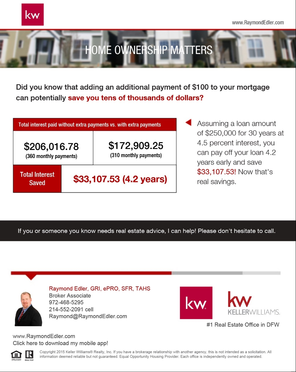Did you know that adding an additional payment of $100 to your mortgage can potentially save you tens of thousands of dollars?