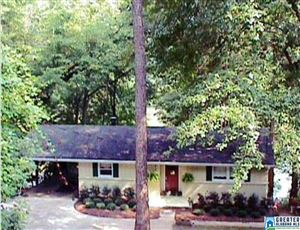 Photo of 3152 PARADISE ACRES, HOOVER, AL 35244 (MLS # 859821)