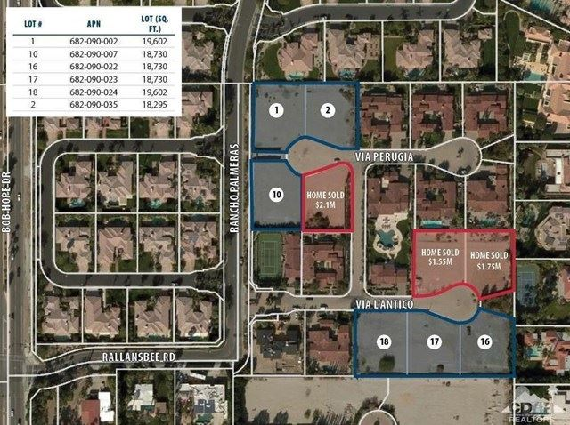2 Via Perugia, Rancho Mirage, CA 92270 - #: 219040200PS