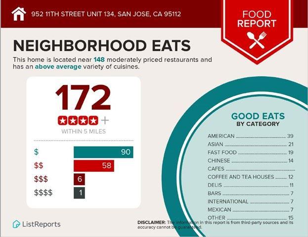 952 11th Street #134, San Jose, CA 95112 - #: ML81845345
