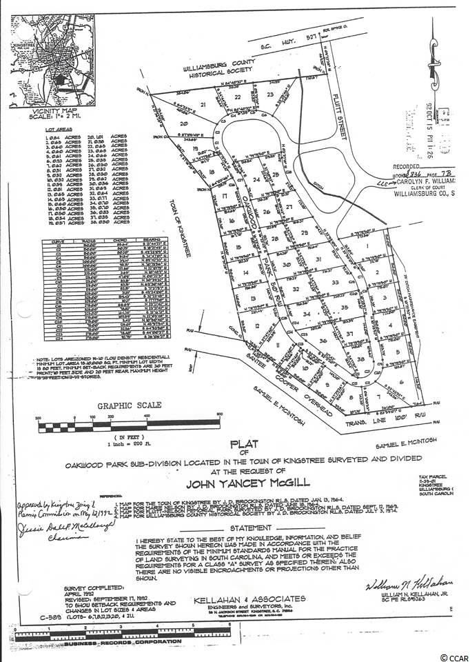 TBD lot 9 Wee Nee Dr., Kingstree, SC, 29556, Not within a Subdivision Home For Sale