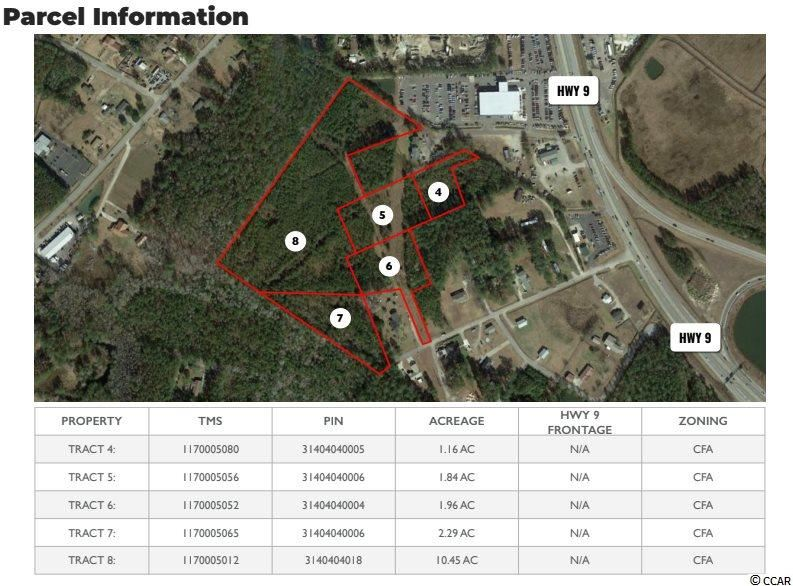 200 Saw Horse Dr., Little River, SC, 29566, Not within a Subdivision Home For Sale