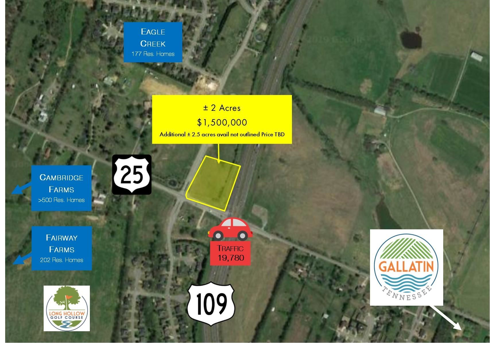 25 W Highway, Gallatin, TN 37066 - MLS#: 2053040