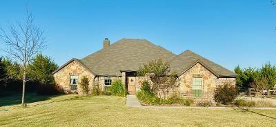 Photo of 1439 Streetman Road, Royse City, TX 75189 (MLS # 14469735)