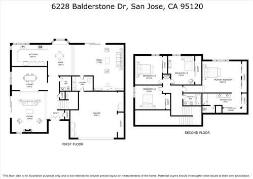 Tiny photo for 6228 Balderstone DR, SAN JOSE, CA 95120 (MLS # ML81816043)