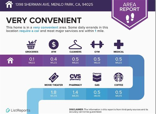 Tiny photo for 1398 Sherman AVE, MENLO PARK, CA 94025 (MLS # ML81837184)