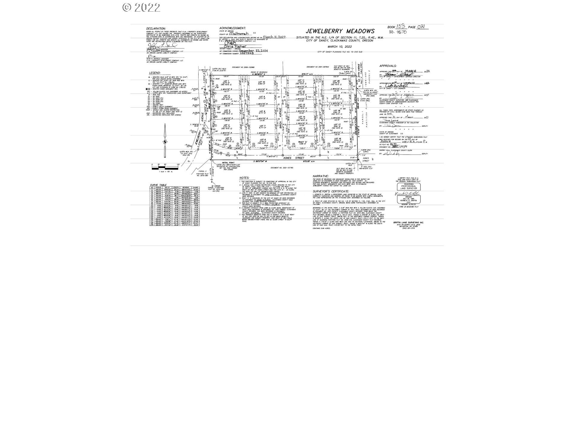 SE 377TH AVE, Sandy, OR 97055 - MLS#: 20479585
