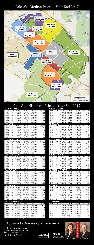 PA pricing