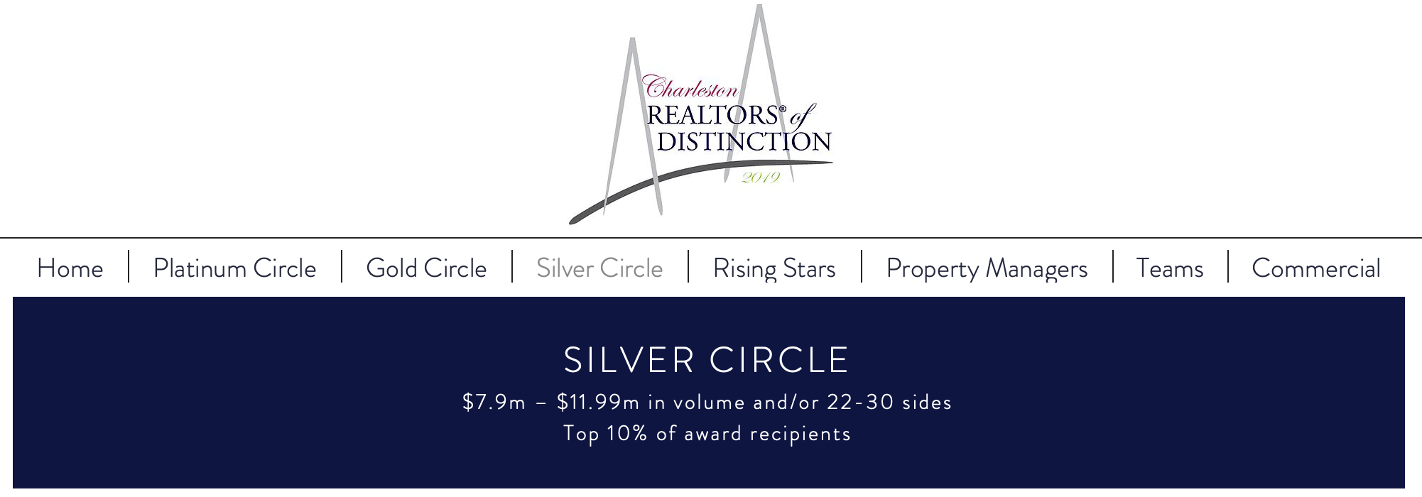 Charleston Tri-County Realtor of the Distinction