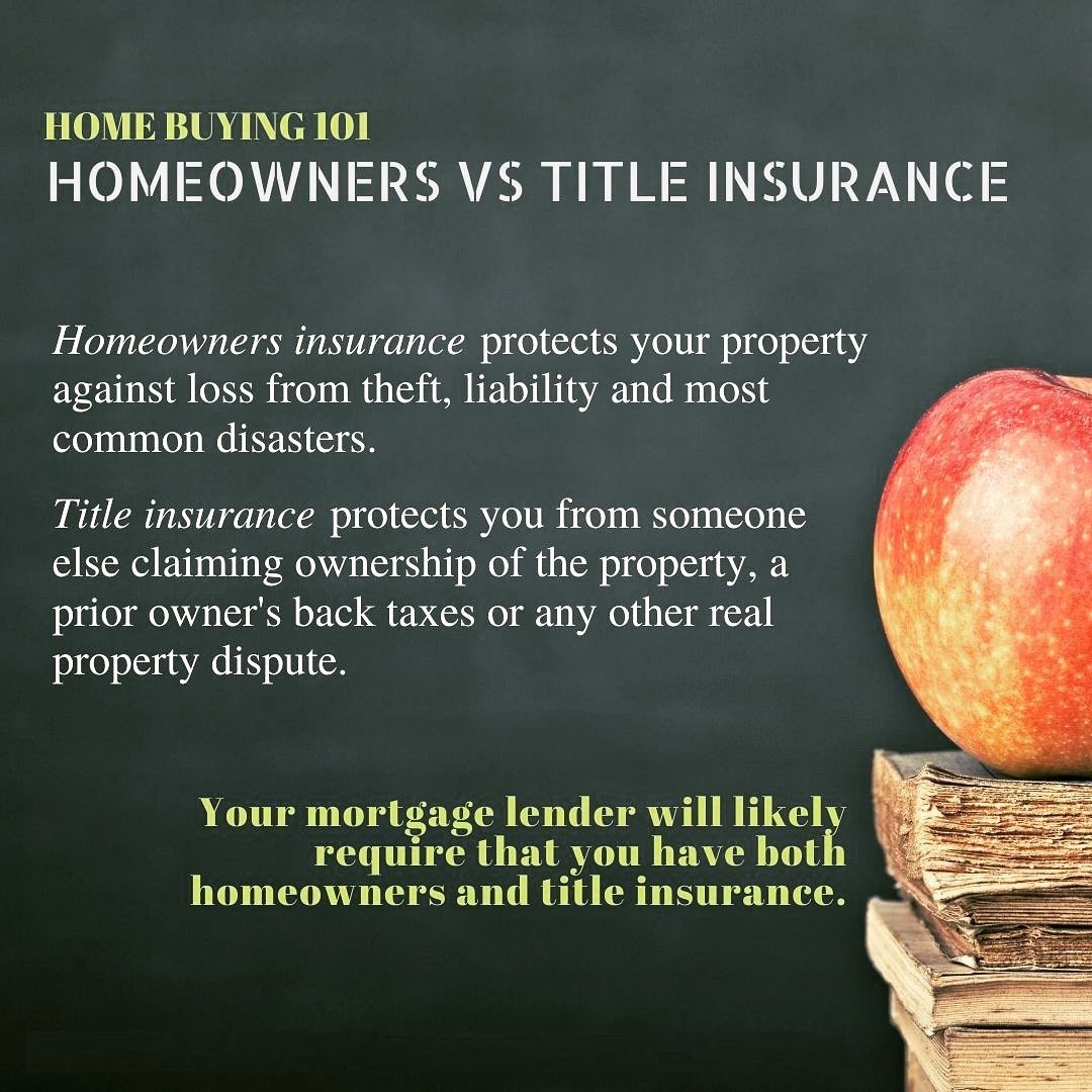 home & title insurance