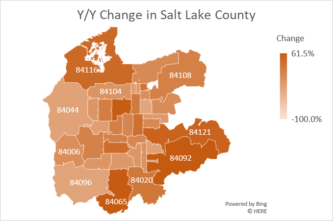 Year over Year Change in March Listings for Salt Lake County