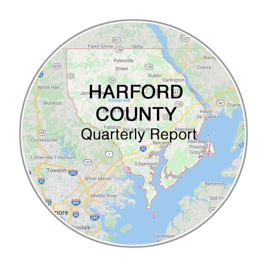 Harford County Real Estate Quarterly Report from Christy Adkins Coldwell Banker