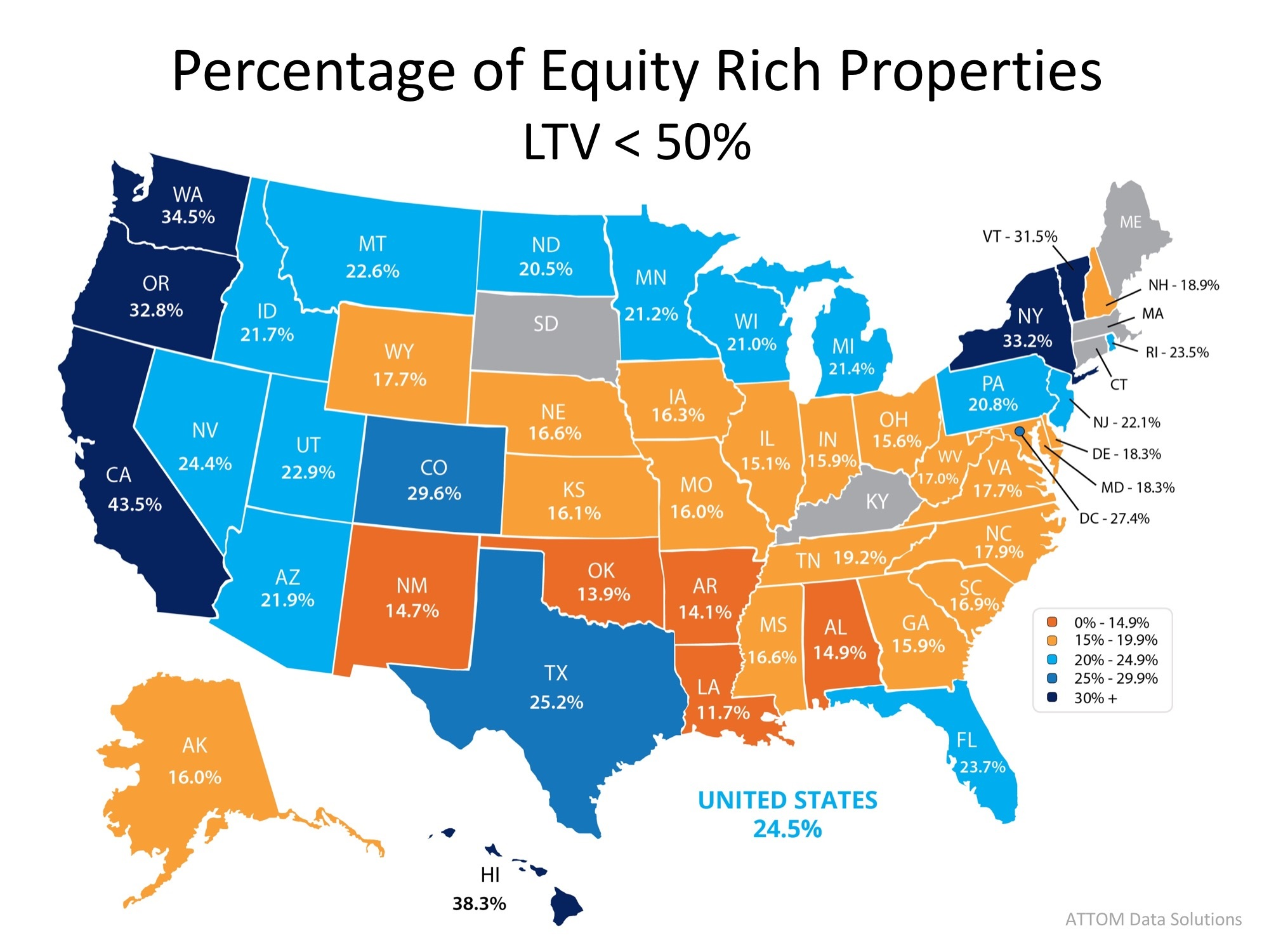 percentage of equity rich