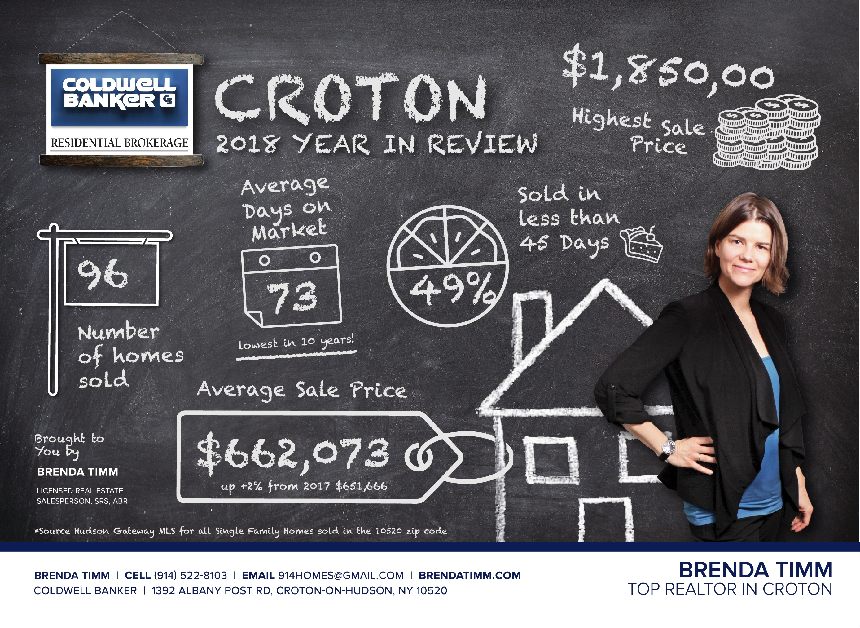 BT_2019__Croton_6.5x9_Postcard_R3-01
