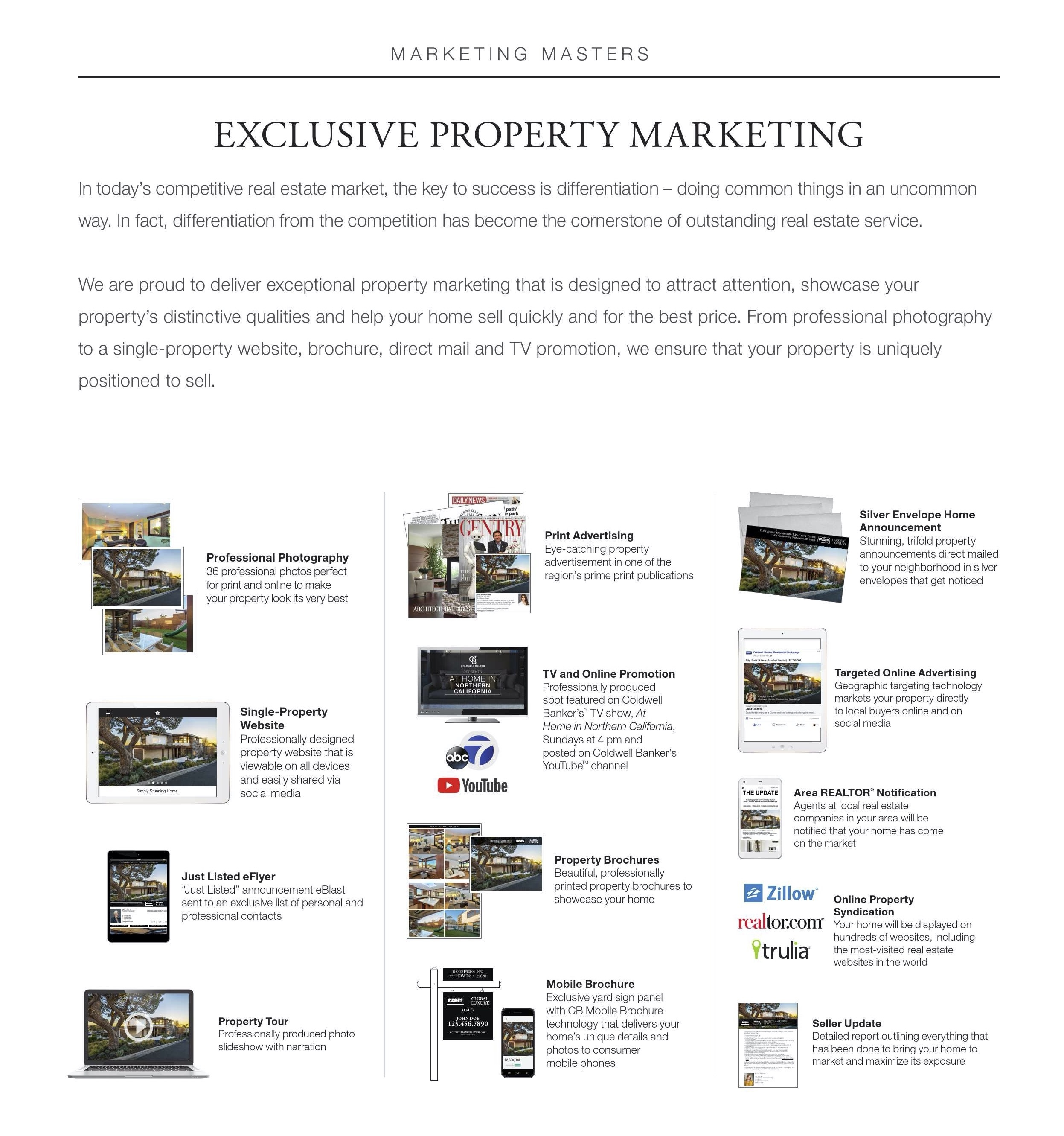 Exclusive Property Marketing for Listings