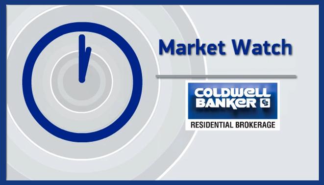 Market Watch video
