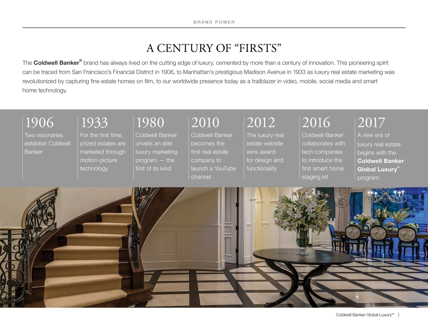 A Century of Firsts