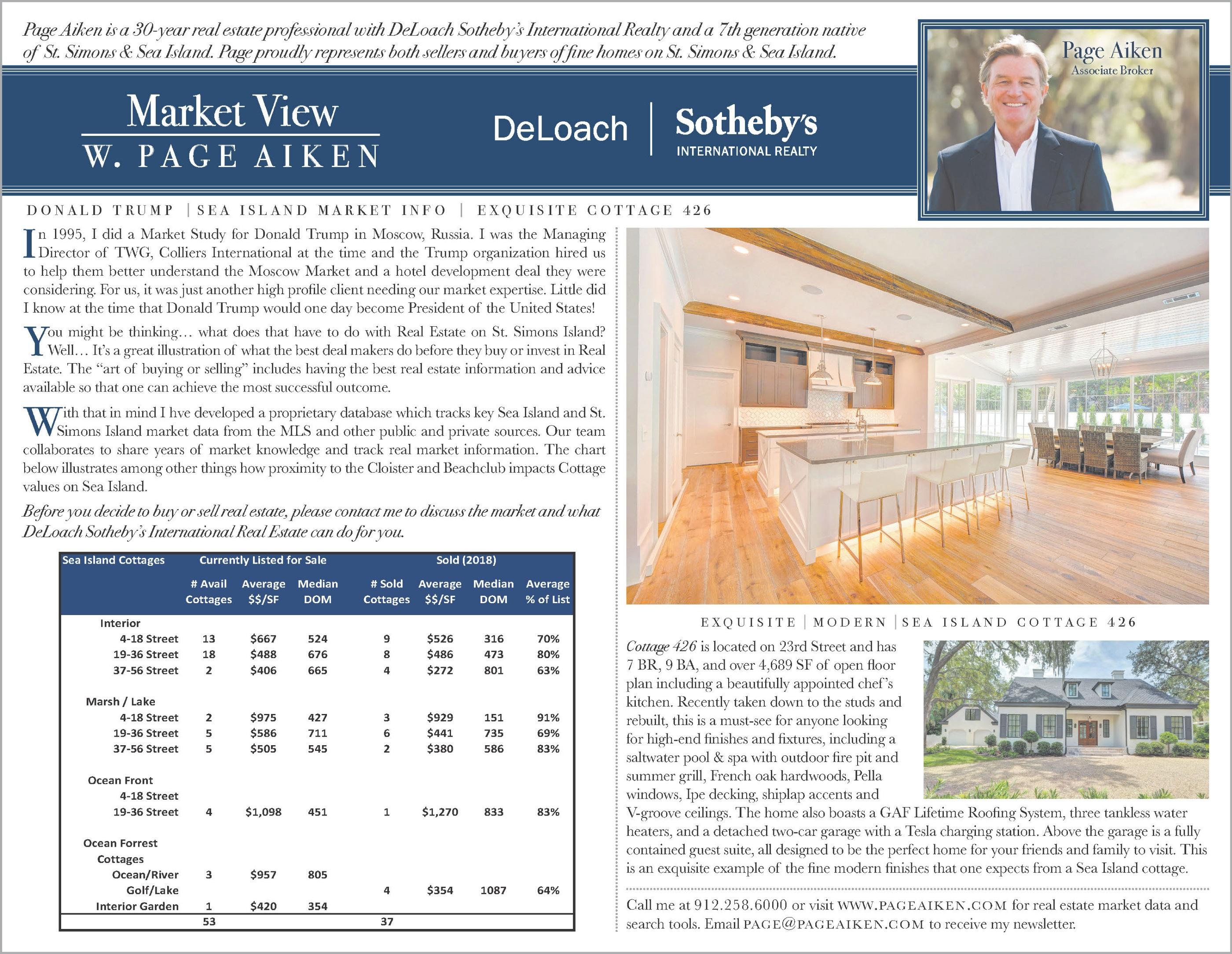 Market View Ad Dec 3 18