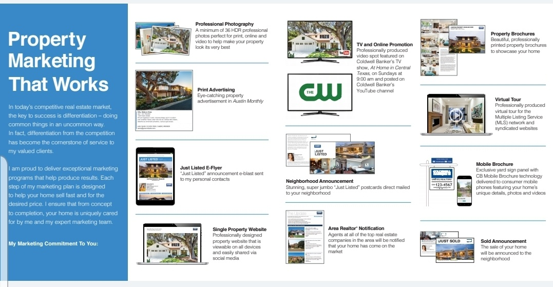 Property Marketing That Works