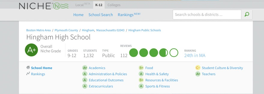 Hingham High Gets a High Rating