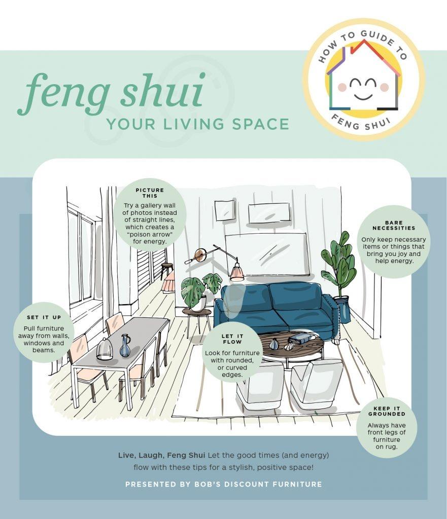 FengShui_Living-881x1024