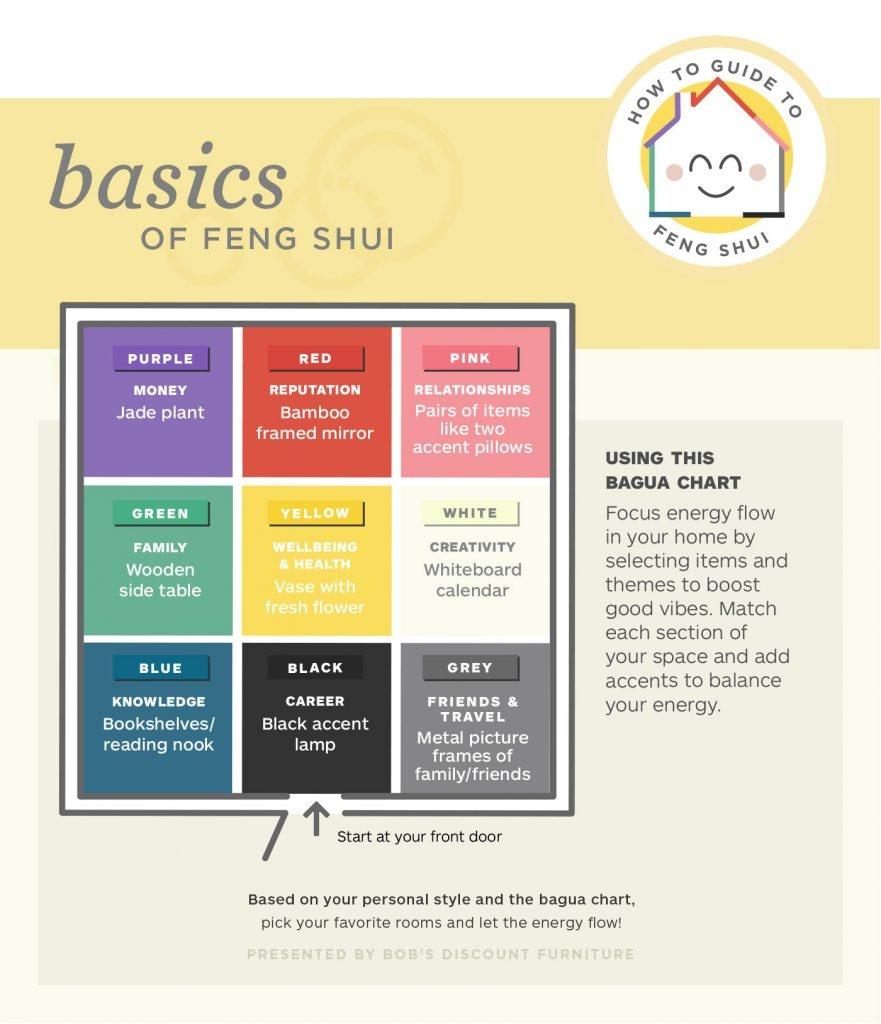 FengShui_Basics-881x1024