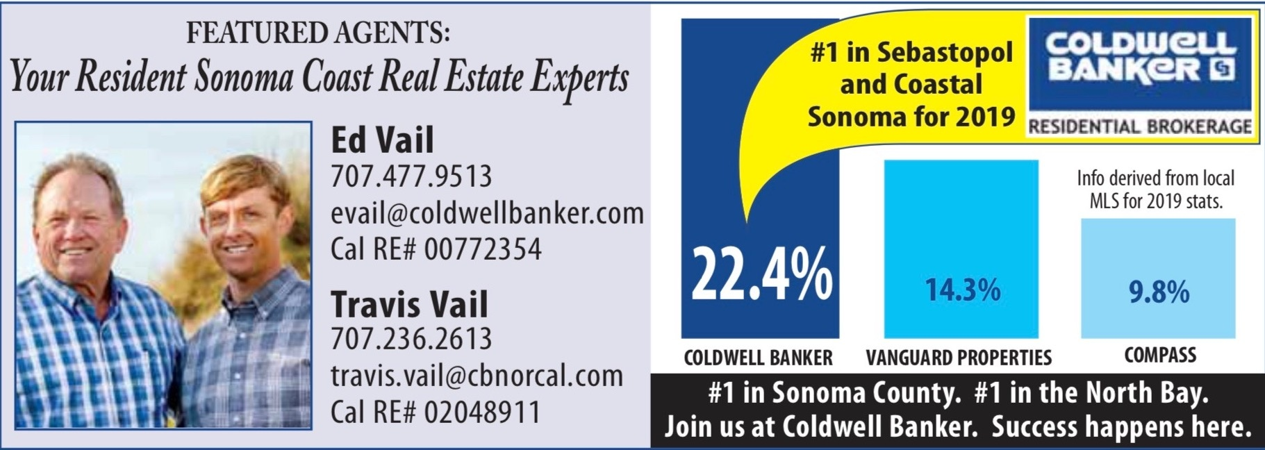 Coldwell Banker #1