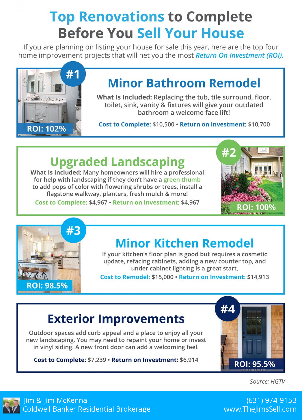 2019-01-104-top renovations before you SELL